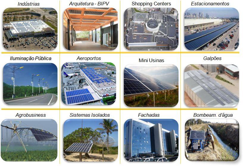 Aplicações e uso da Energia solar