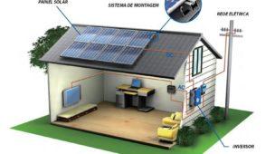 Como a energia solar é produzida